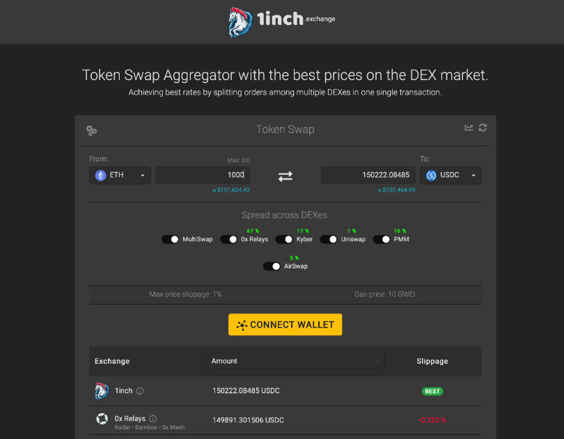 1inch.exchange - DEX Aggregator with the best prices on the market.