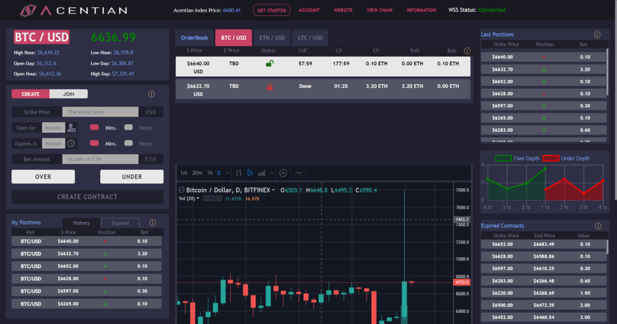 Acentian - Create and bet on crypto futures