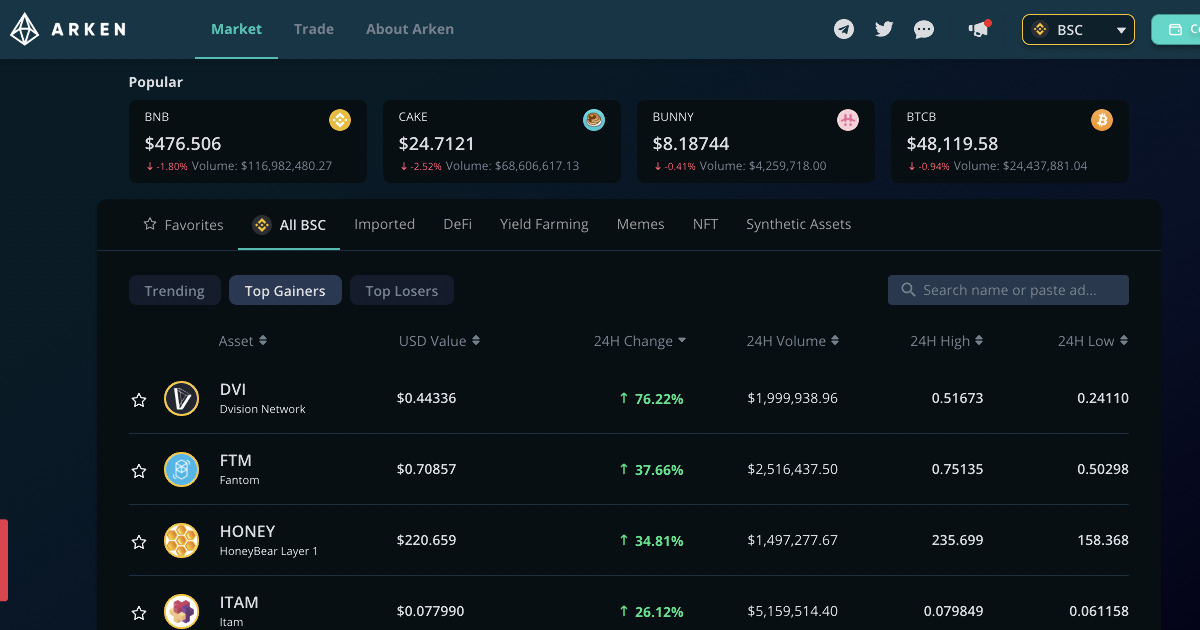 Arken Finance - The best user experience tool for DEX traders