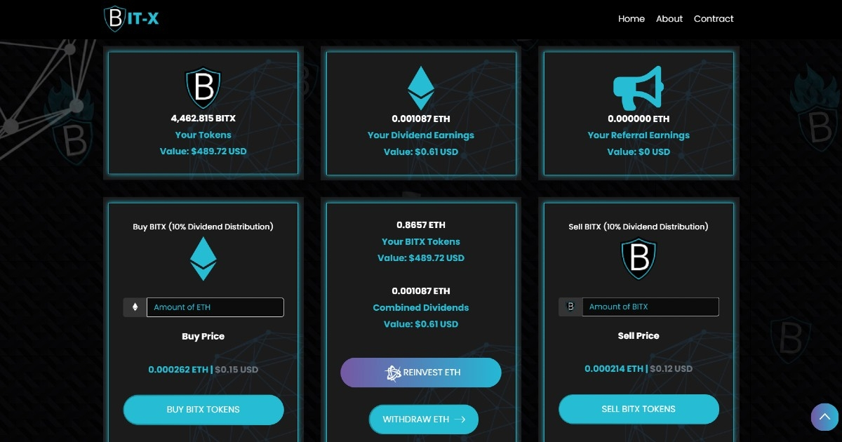 BITX Network - BITX holders receive dividends through buy/sell