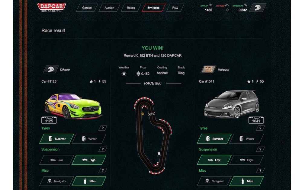 DAPCAR - Next generation racing game