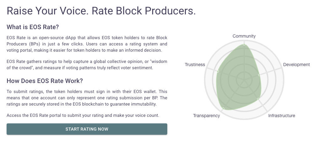 EOSRate - Raise Your Voice. Rate Block Producers.