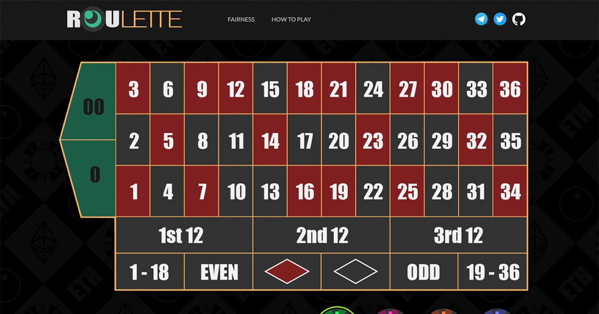 Etheroulette - Fair and equitable online roulette game.