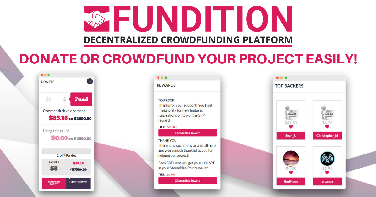 Fundition - Crowdfunding and collaboration platform