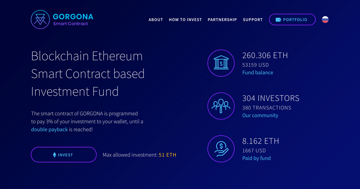 GORGONA - Get double payback on your investment