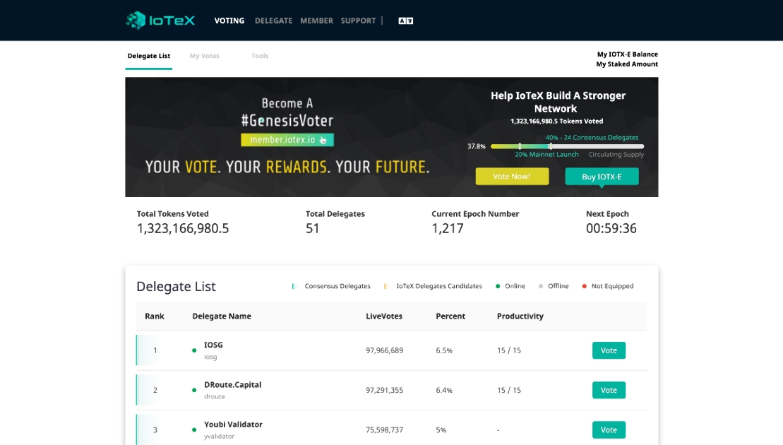 IoTeX-Voting-Portal - Voting Portal for IoTeX