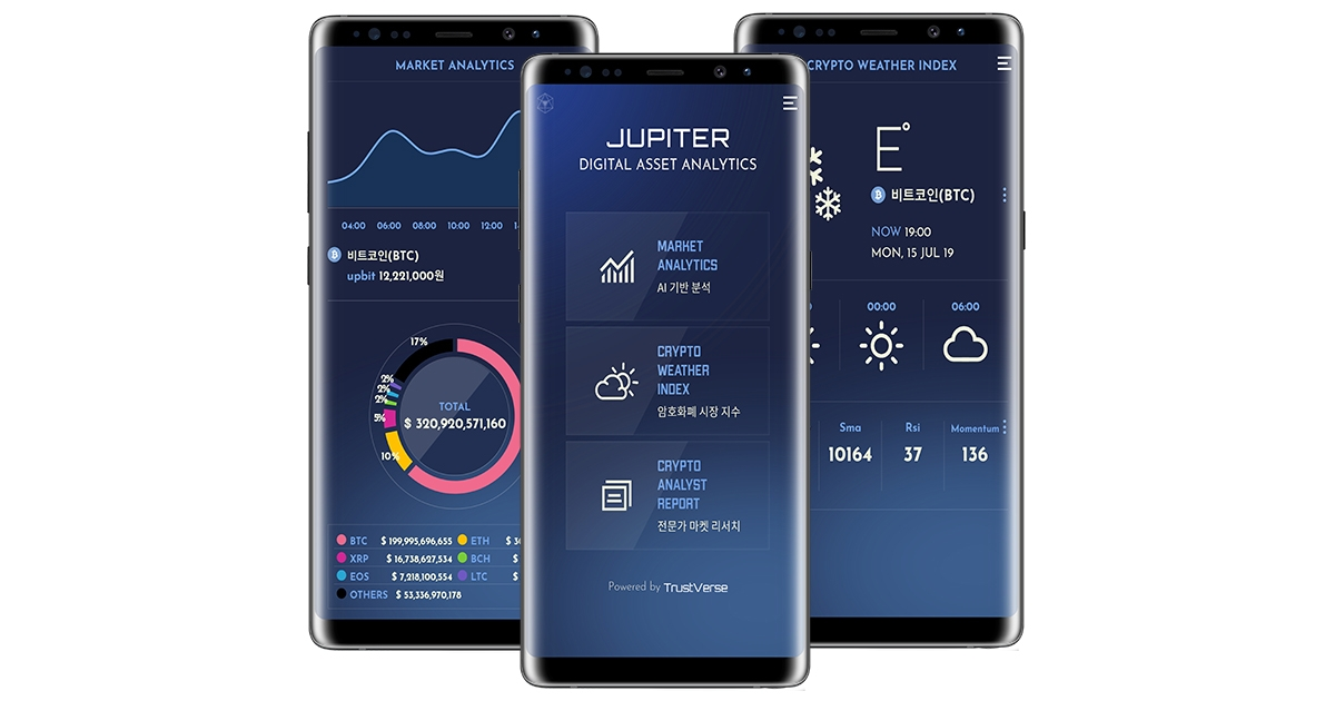 Jupiter - Digital Asset Analytics with Weather Icons