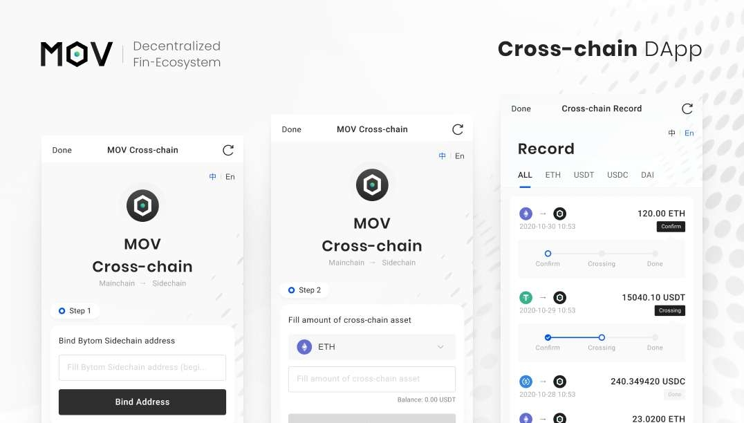 MOV - MOV is a new Trading Protocol