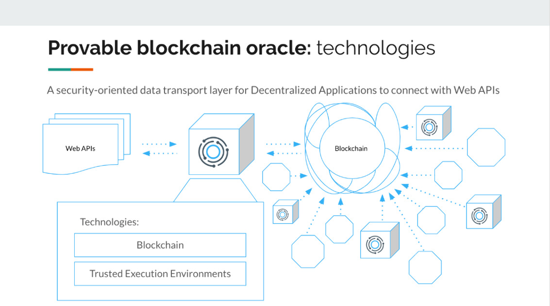 Provable - Provable is a oracle service for modern DApps