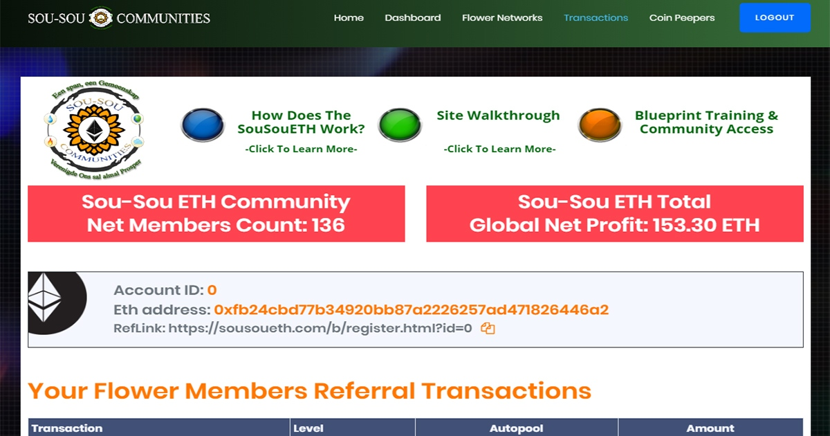 SouSouETH - SouSouETH: Global ETH Sharing Community