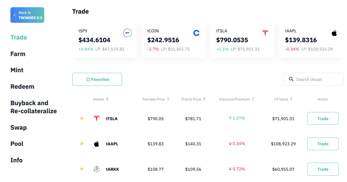 Twindex - A synthetic assets exchange on the BSC.