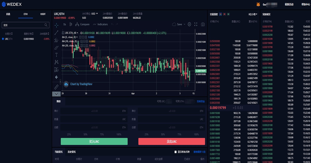 WeDEX - An DEX where you can trade safely,quickly,fluently